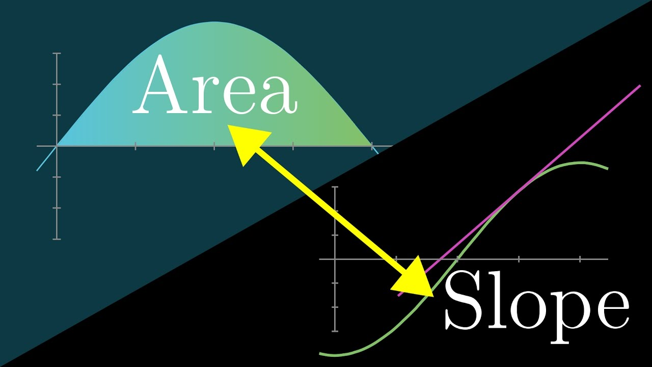 What does area have to do with slope? | Essence of calculus, chapter 9