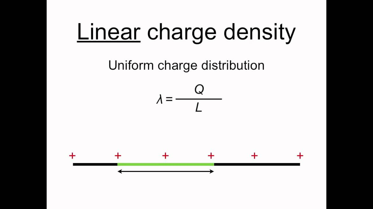 Uniform charge density youtube biocorpaavc