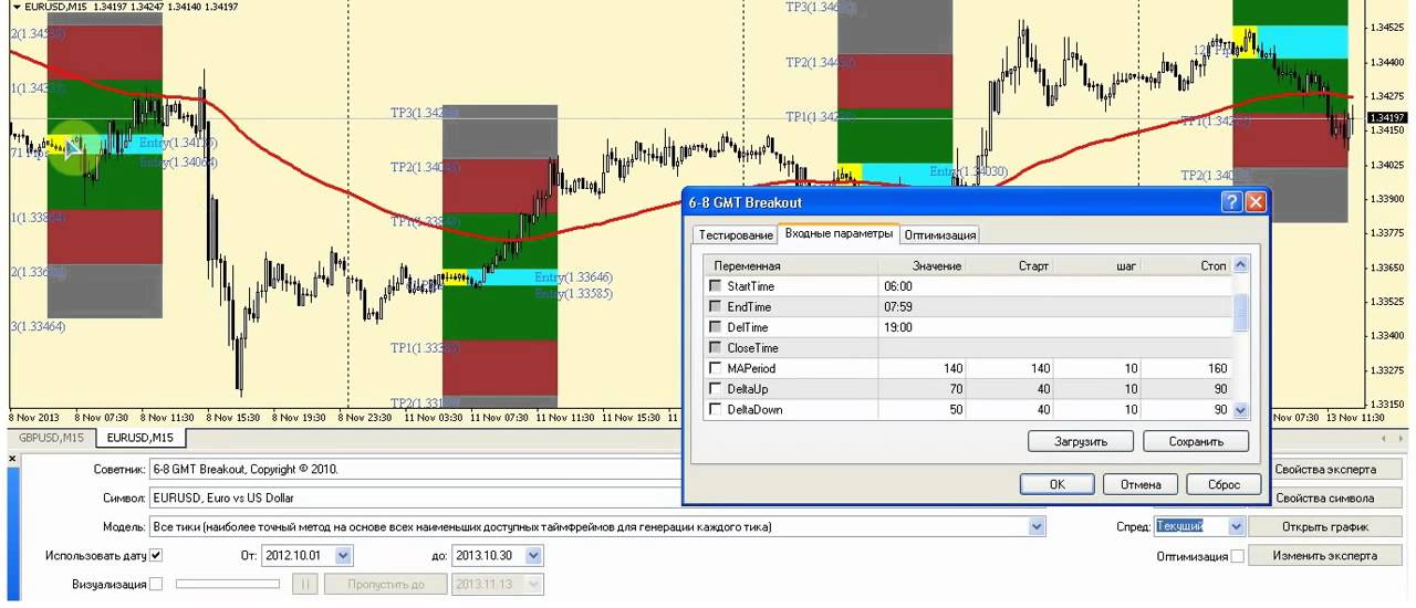Торговля форекс на объемах сайты с торговлей валюты