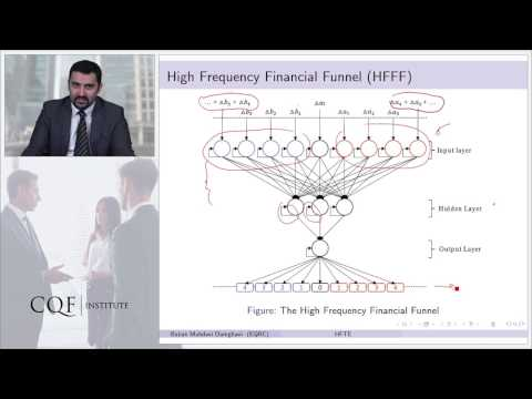 HFTE model: High Frequency Trading Ecosystem.