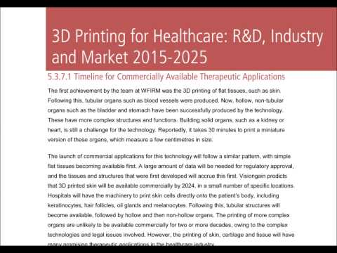 3D Printing for Healthcare Market 2015-2025 Report