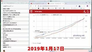 「jun channel」の伸びを見てみる枠【2019/01/17】