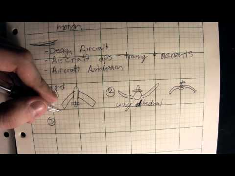 Flight Dynamics and Control: Lecture 1 Part 1, Introduction and Variable Definition