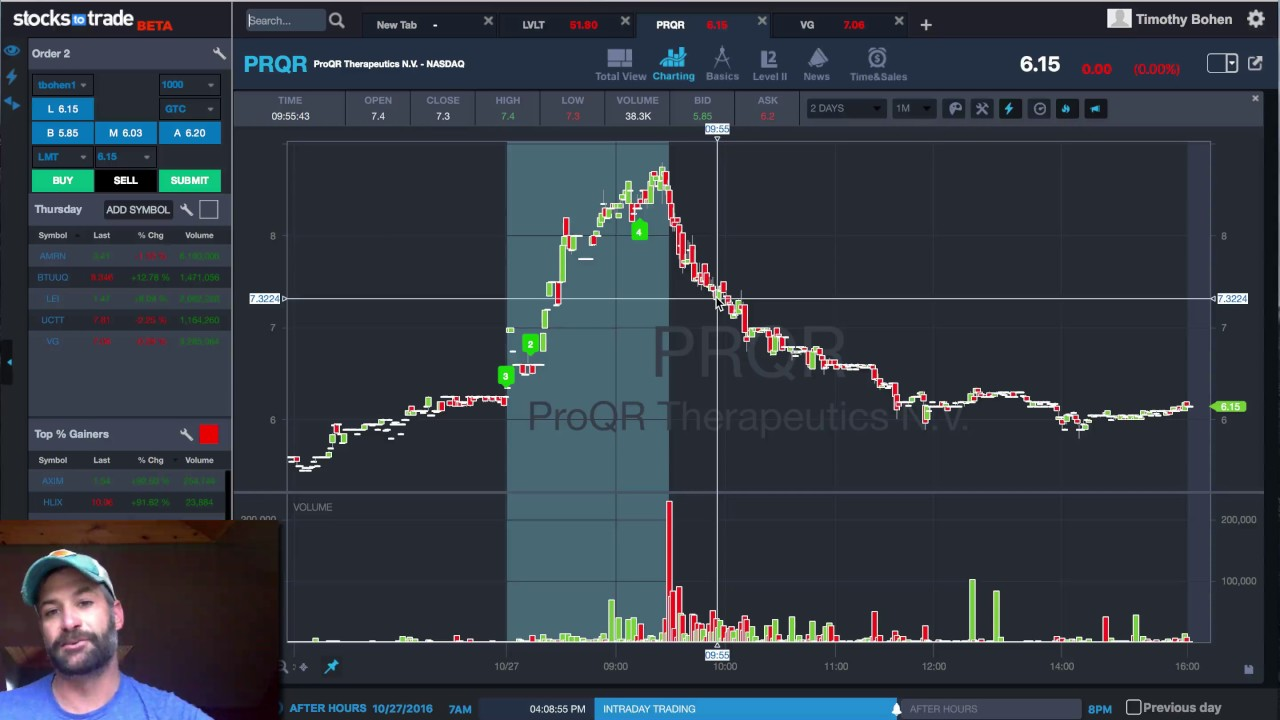 For beginning traders, here's an explanation of pattern day trading