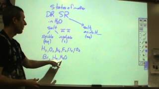 determining states of matter for chemical reactions
