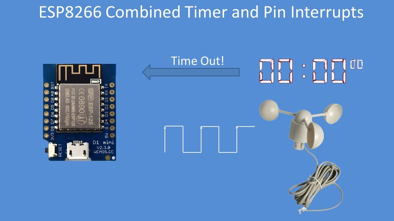 Tech Note 125 - ESP8266 Combined timer and pin interrupts to measure wind  speed sensors