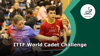 Introducing the ITTF World Cadet Challenge