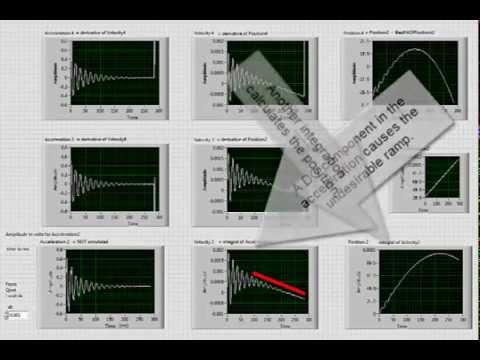 B3356 - Velocity and Position from Real Accelerometer Data