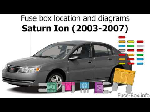 fuse box location and diagrams: saturn ion (2003-2007)