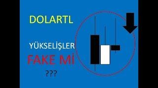 DOLAR/TL YÜKSELİŞ FAKE Mİ? (Foreks Teknik Analiz / Forex Price Action)