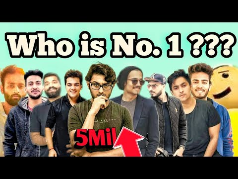 Who is No.1 Youtuber of India 2020 | Top 10 Indian Youtubers | Amit Bhadana | Carryminati
