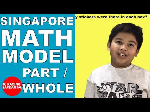 singapore-math-model---part-1---part-/-whole-math-model