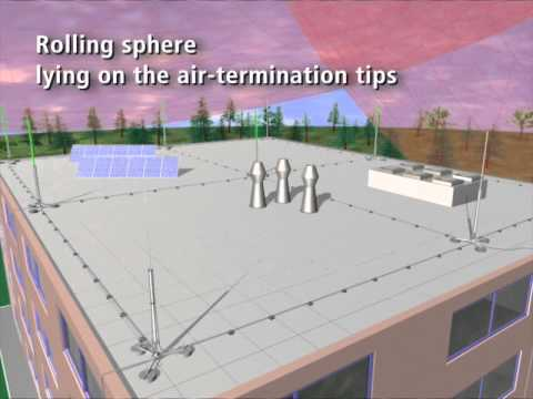 Dehn Lightning Protection Of Roof Superstructures Youtube