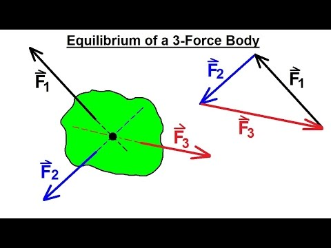 Mechanical Engineering: Equilibrium of Rigid Bodies (16 of 32) Equilibrium of 3-Force Body
