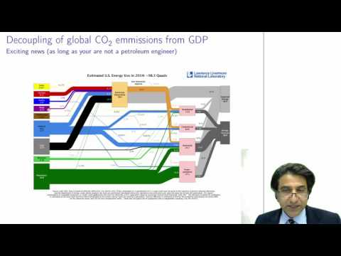 CHEM3006 - 21 - Global energy use and CO2 emissions