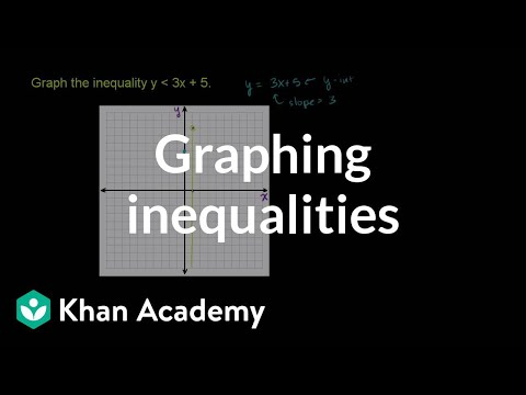 Finding the inequality representing the graph example | Algebra I | Khan Academy