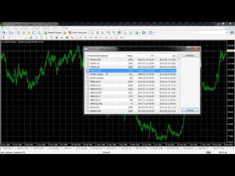 Краткосрочный волновой анализ валютных пар и золота от 13.03.2015