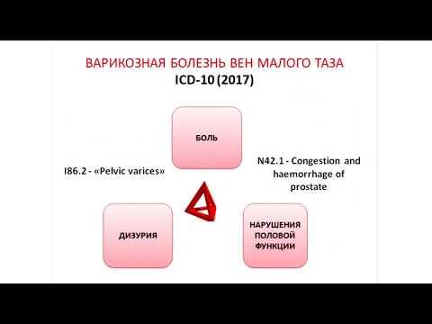 Капто А.А., Виноградов И.В. Синдром венозного полнокровия органов малого таза при варикоцеле.