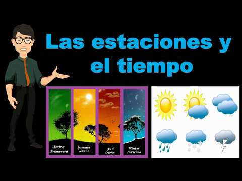 Essential Spanish for Travelers - Seasons and weather