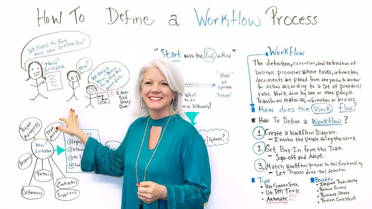 how to define a workflow process - project management training