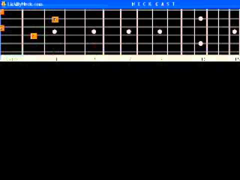 Blueberry Hill Fats Domino B A S I C Guitar Lesson Fingerstyle Solo