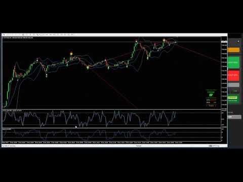 Binäre Optionen und Bitcoin