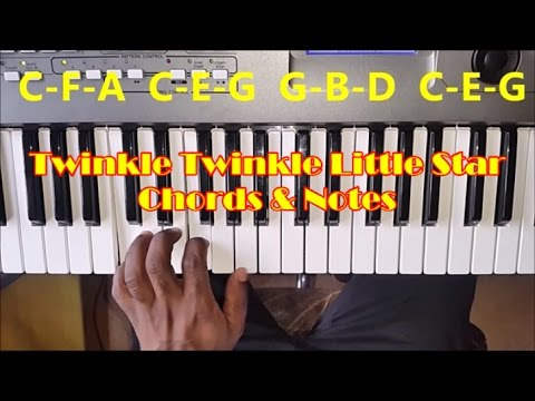 Twinkle Twinkle Little Star Easy Piano Tutorial Chords Notes