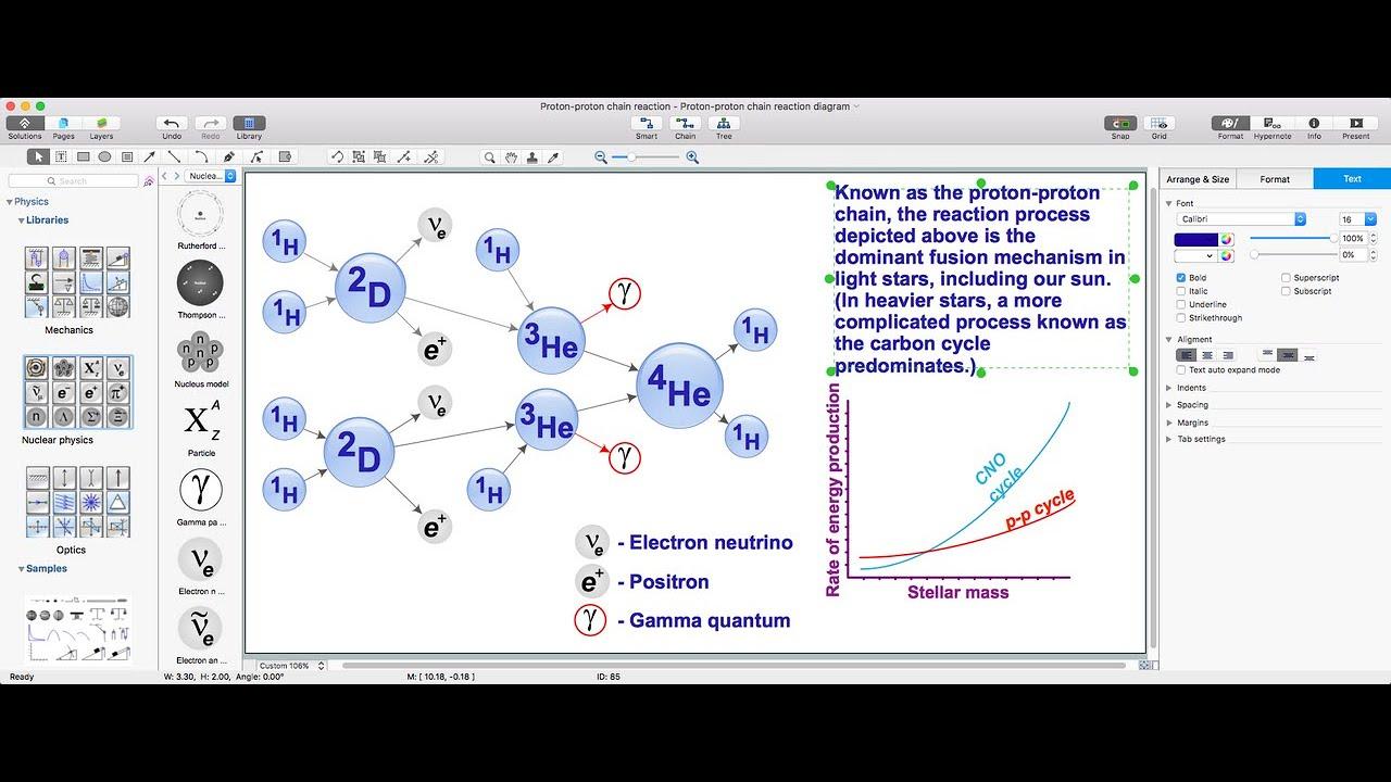 Physics Solution | ConceptDraw com