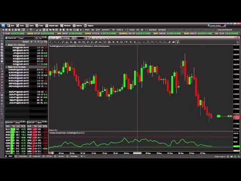 Here's what I'm trading: Forex Trading for beginners