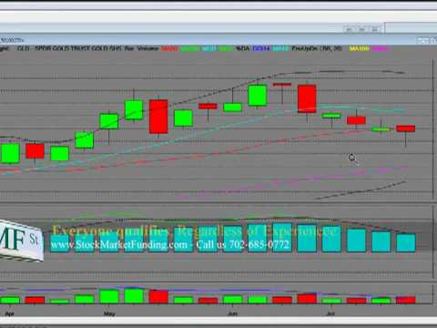 Gold & Silver Index XAU.X GLD, GDX ETF Weekly Chart Analysis