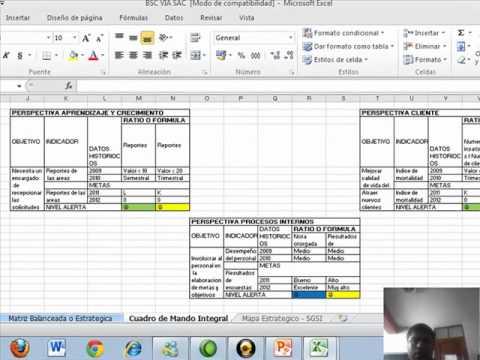 Aplicacion del Balance Scorecard al area de Recursos
