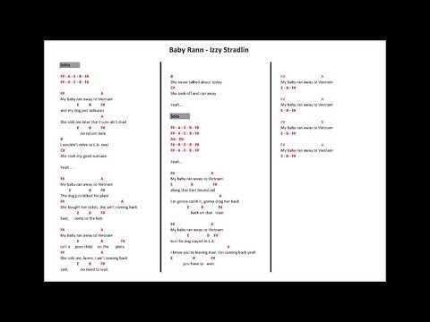 Baby Rann – Izzy Stradlin (Guitar Tab)