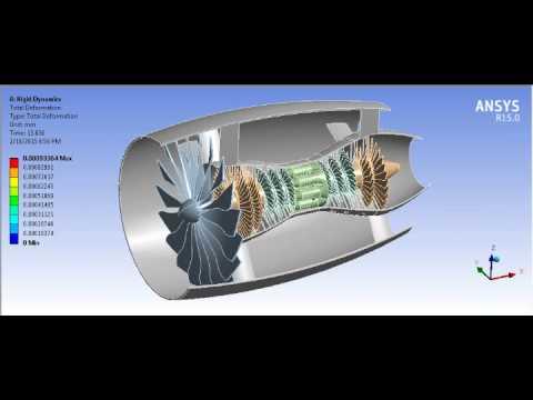 High Bypass Turbofan Jet Engine Model 2