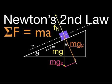 Newton's 2nd Law (8 of 21) Calculate Acceleration w/o Friction; Inclined Plane, One Mass