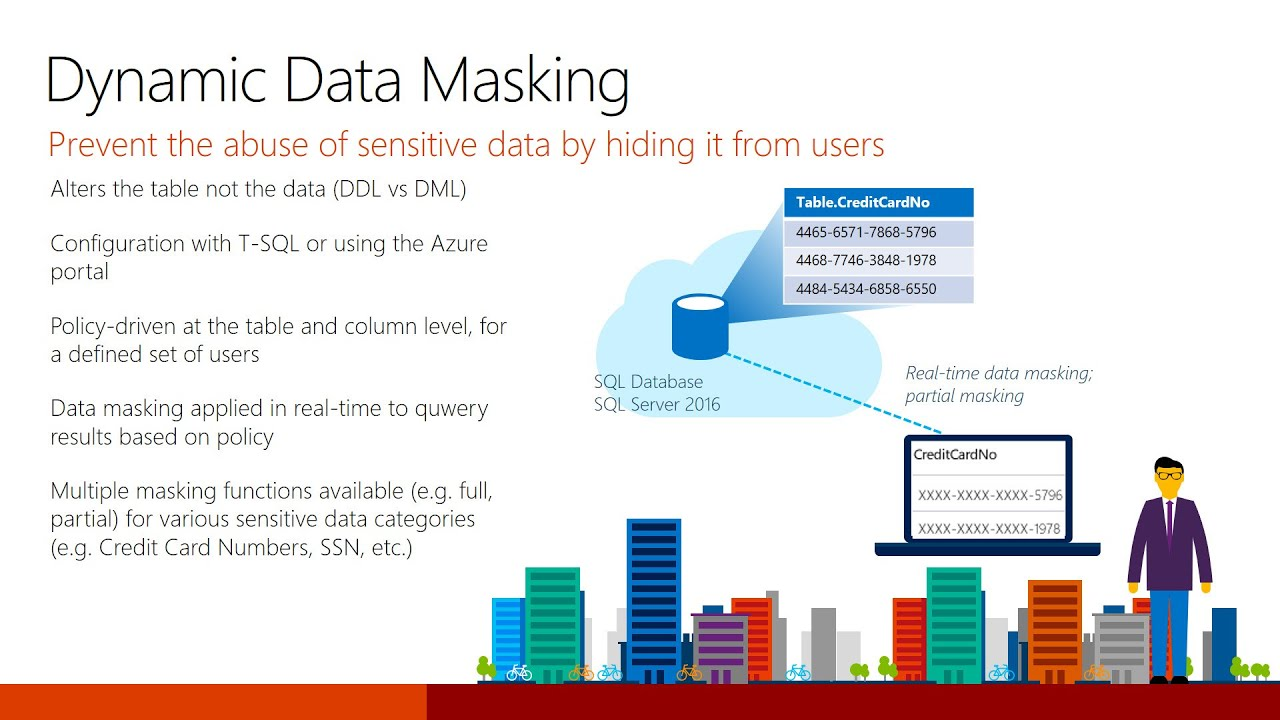 data masking Data masking suite- simple to install, flexible, and self-explanatory create test data and mask sensitive data data masking suite contains all you need for.