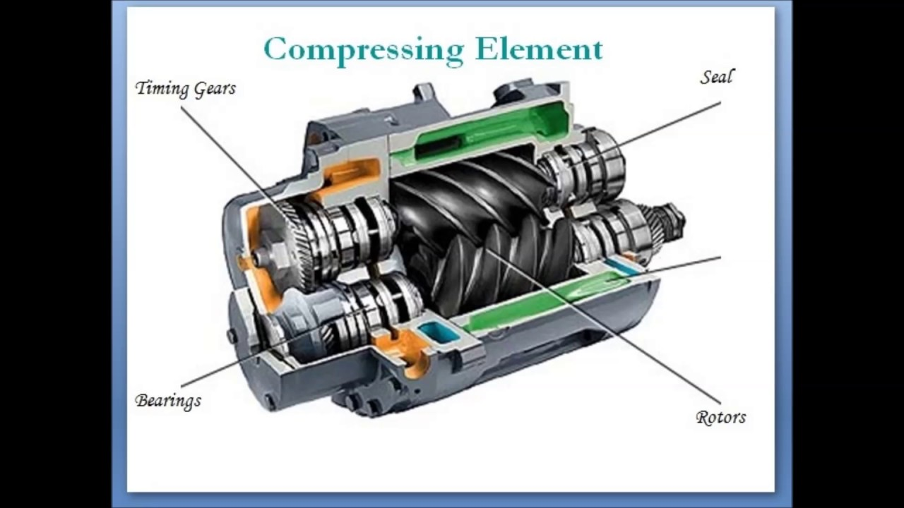 Air Compressor Working Principle