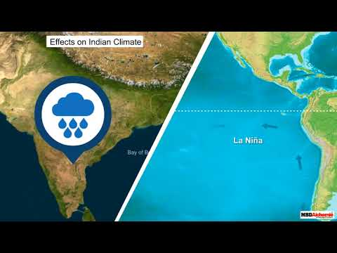 Concept of Indian Monsoon | Geology Tutorials