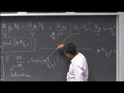 Solid State Magnetism (Lecture 1): Isolated Magnetic Moments and Paramagnetism
