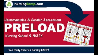 What is Preload and the NCLEX hemodynamics Nursing KAMP 2019