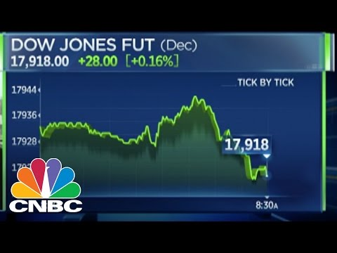 Economy Adds 312k Jobs in November | CNBC