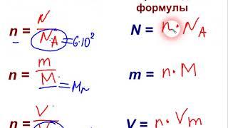 пример решения задачи на количество вещества