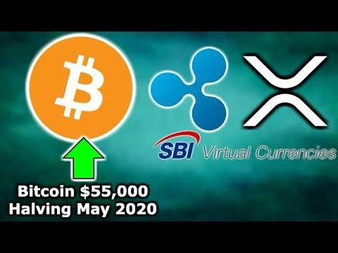 bitcoin-$55k-may-2020---blockchain.com-exchange---sbi-holdings-25-banks-xrp---currencybird-ripplenet