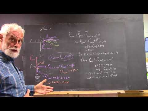 daguniv 0647 what if applied force directed below or above horizontal  affects normal force  may con