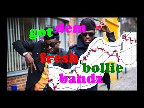Trading bollinger bands video