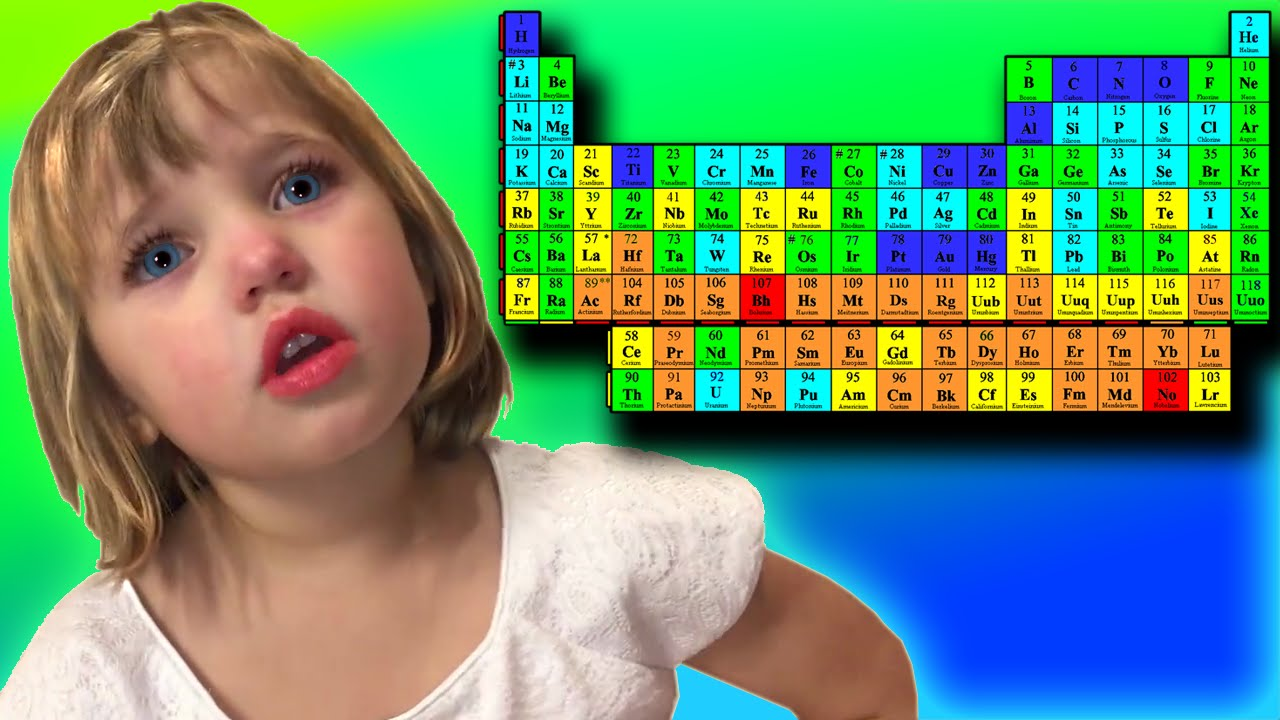 Periodic table of elements recited by a 3 year old girl youtube periodic table of elements recited by a 3 year old girl urtaz Gallery