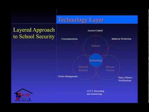 ACEF Webinar - School Technology Infrastructure Determining Needs and Making Plans