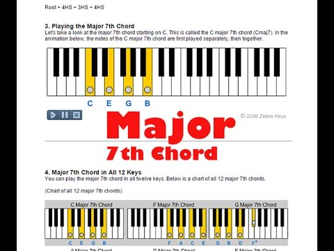 How To Play Major 7th Chords On Piano Youtube