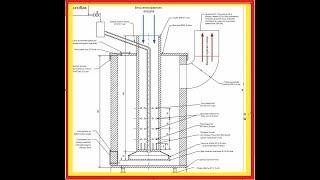 видео Схема печки на отработанном масле: рекомендации по эксплуатации