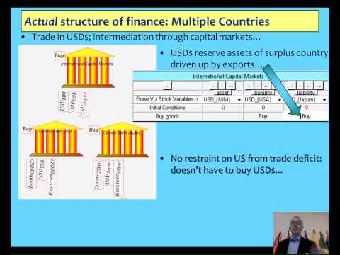 The International Financial Architecture