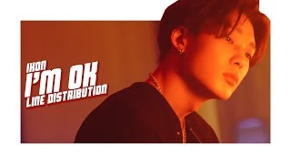 iKON - I'M OK Line Distribution | Color Coded